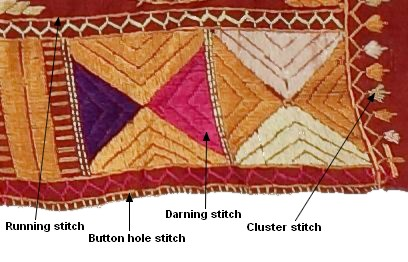 Different types of stitches are combined to make a design